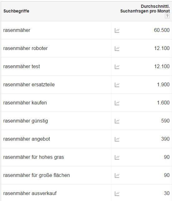 keyword-clustering_1