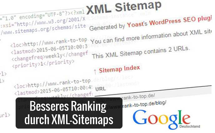 WordPress Sitemap bei Google Webmaster Tools einreichen